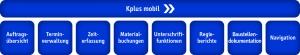 Kplus mobil Organigramm