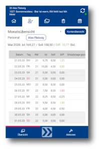 Kplus mobil Personalzeiten Monatsübersicht
